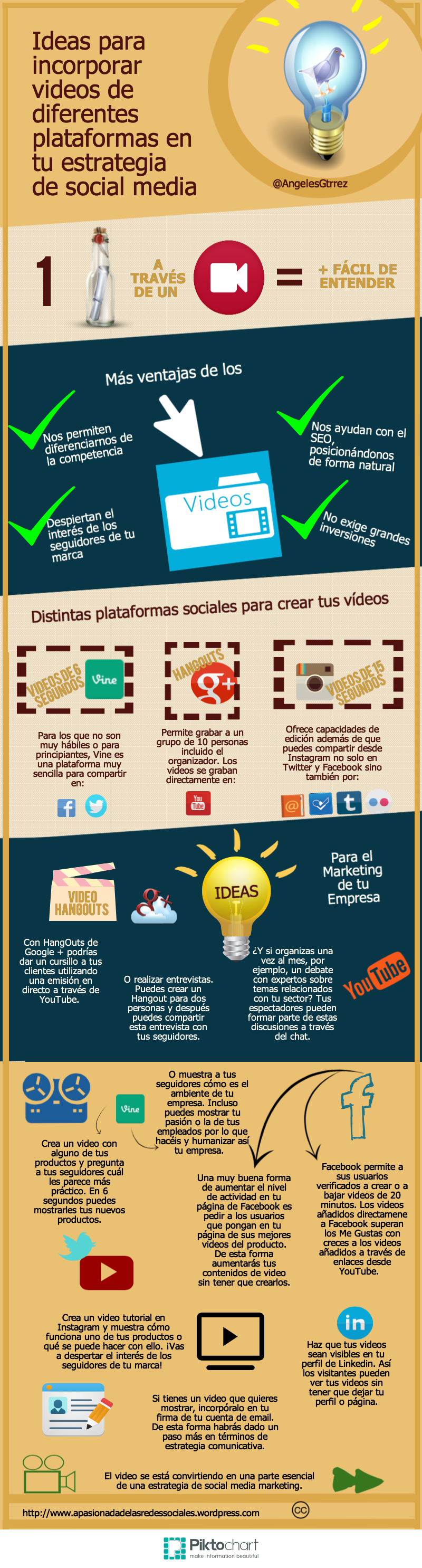 Ideas estrategia videomarketing