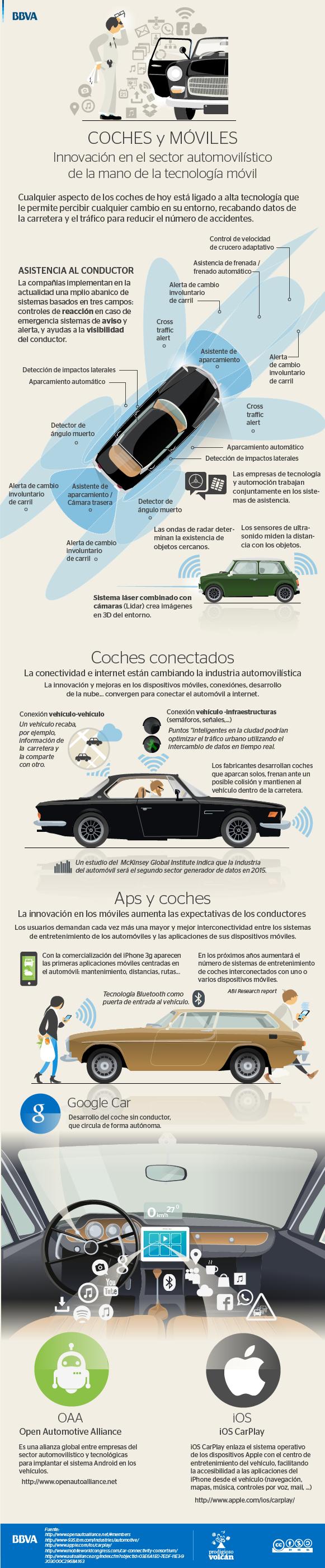 Coches y móviles: una relación con mucho futuro