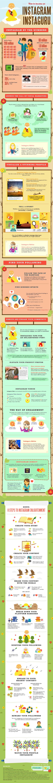 Cómo ser un Gurú de Instagram